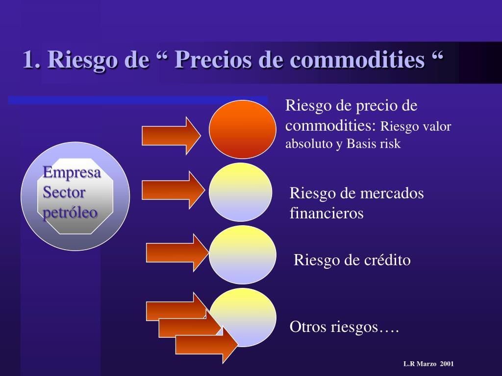 """1. Riesgo de """" Precios de commodities """""""