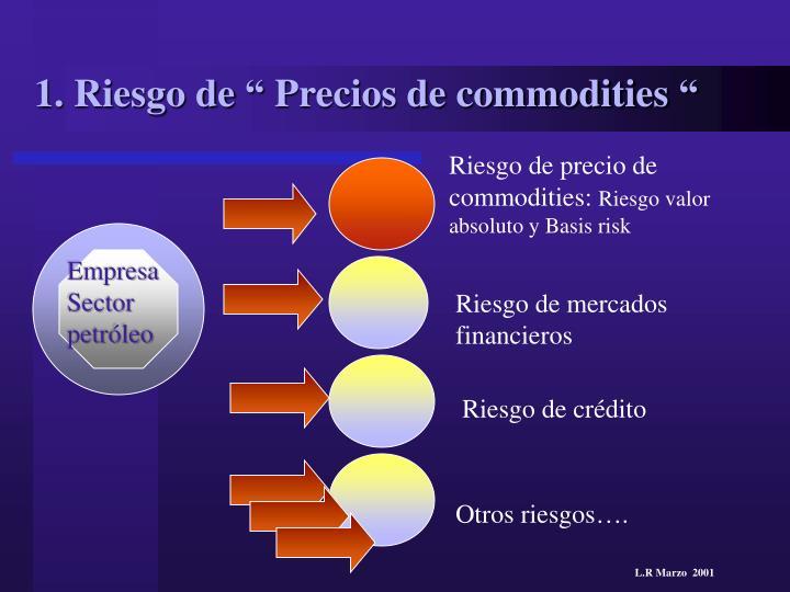 1 riesgo de precios de commodities