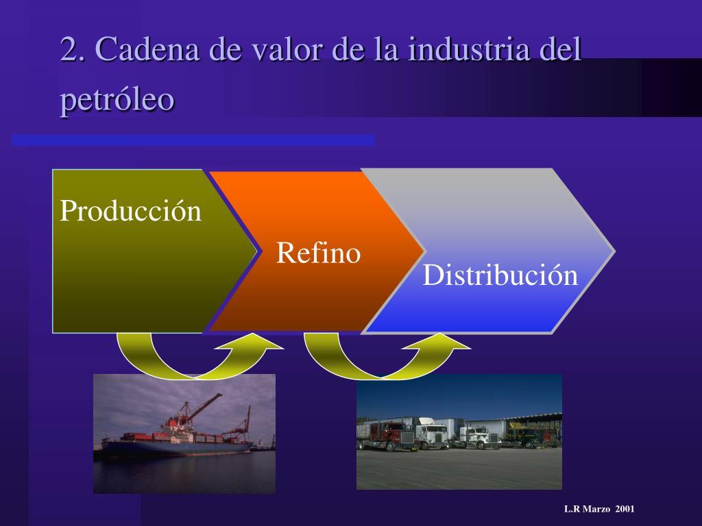 2. Cadena de valor de la industria del petróleo