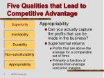 five qualities that lead to competitive advantage7