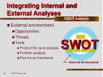 integrating internal and external analyses25