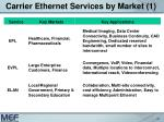 carrier ethernet services by market 1