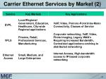 carrier ethernet services by market 2