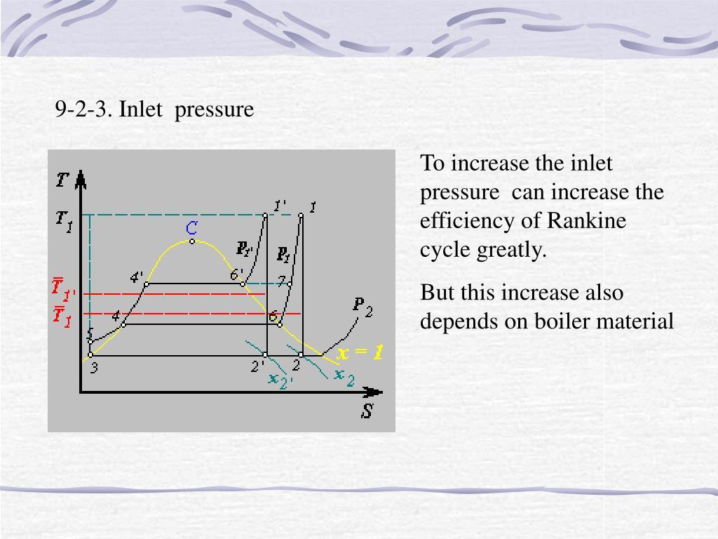 9-2-3. Inlet  pressure