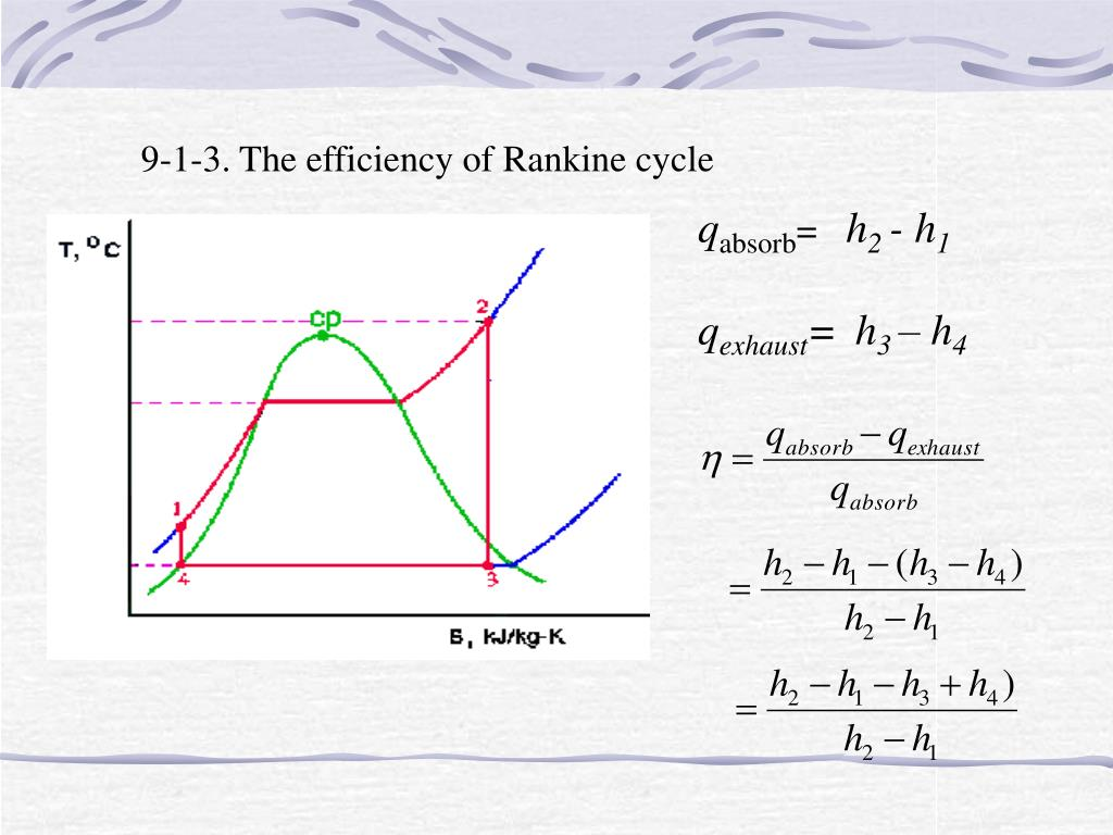 9-1-3. The efficiency of Rankine cycle