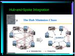 hub and spoke integration