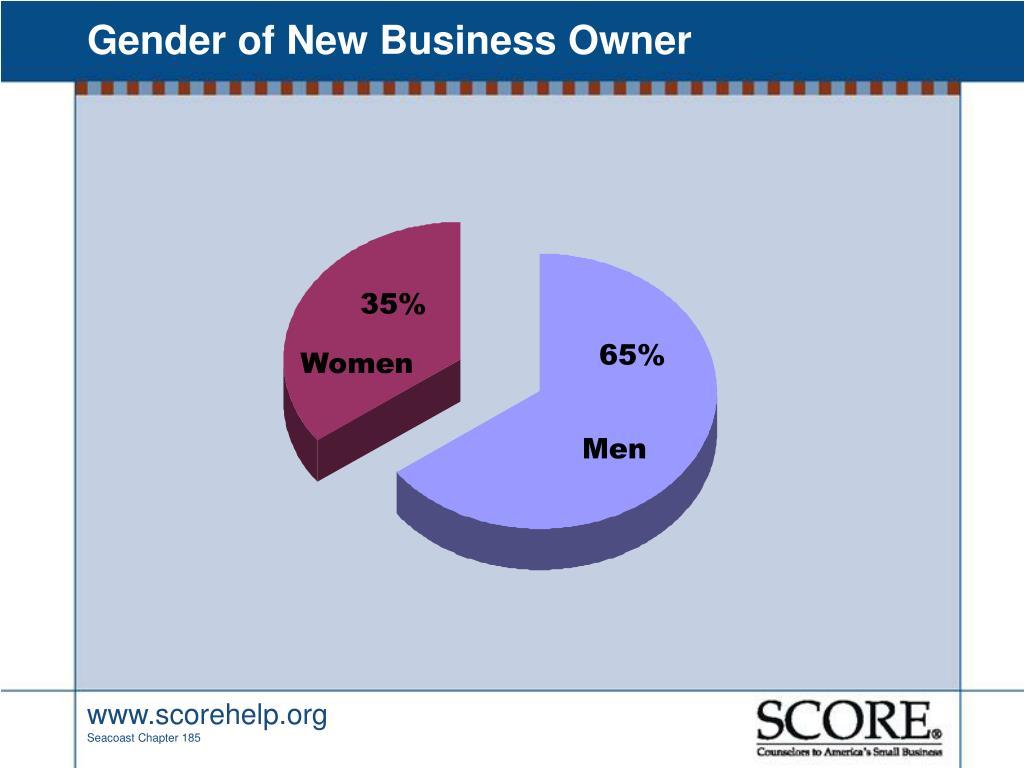 Gender of New Business Owner