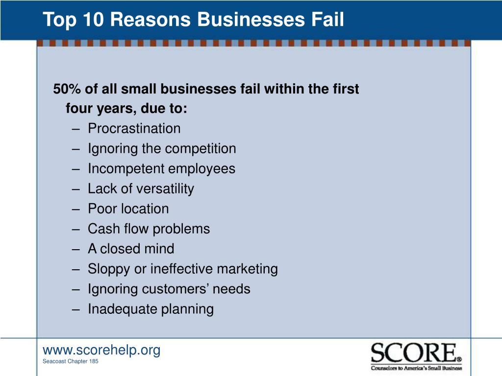 Top 10 Reasons Businesses Fail