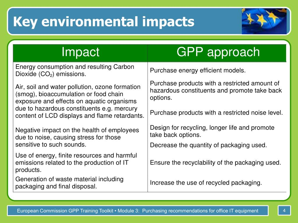 Key environmental impacts