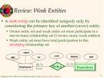 review weak entities