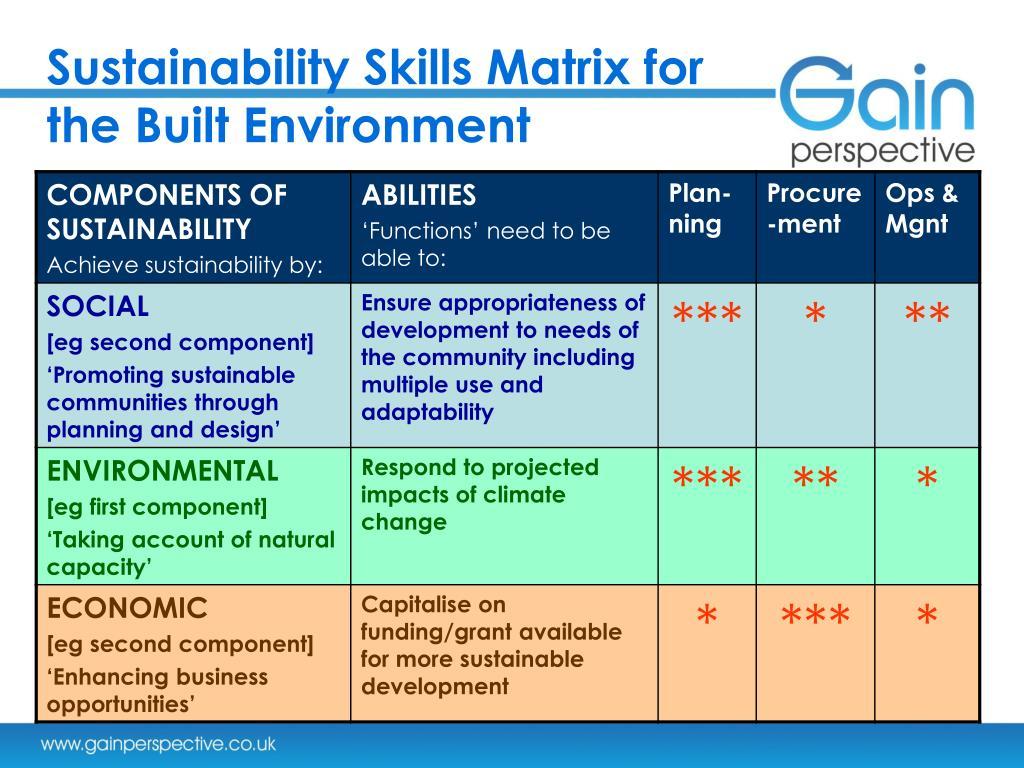Sustainability Skills Matrix for