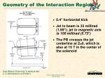 geometry of the interaction region