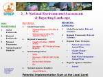 2 3 national environmental assessments reporting landscape
