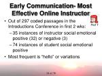 early communication most effective online instructor