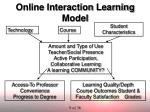 online interaction learning model