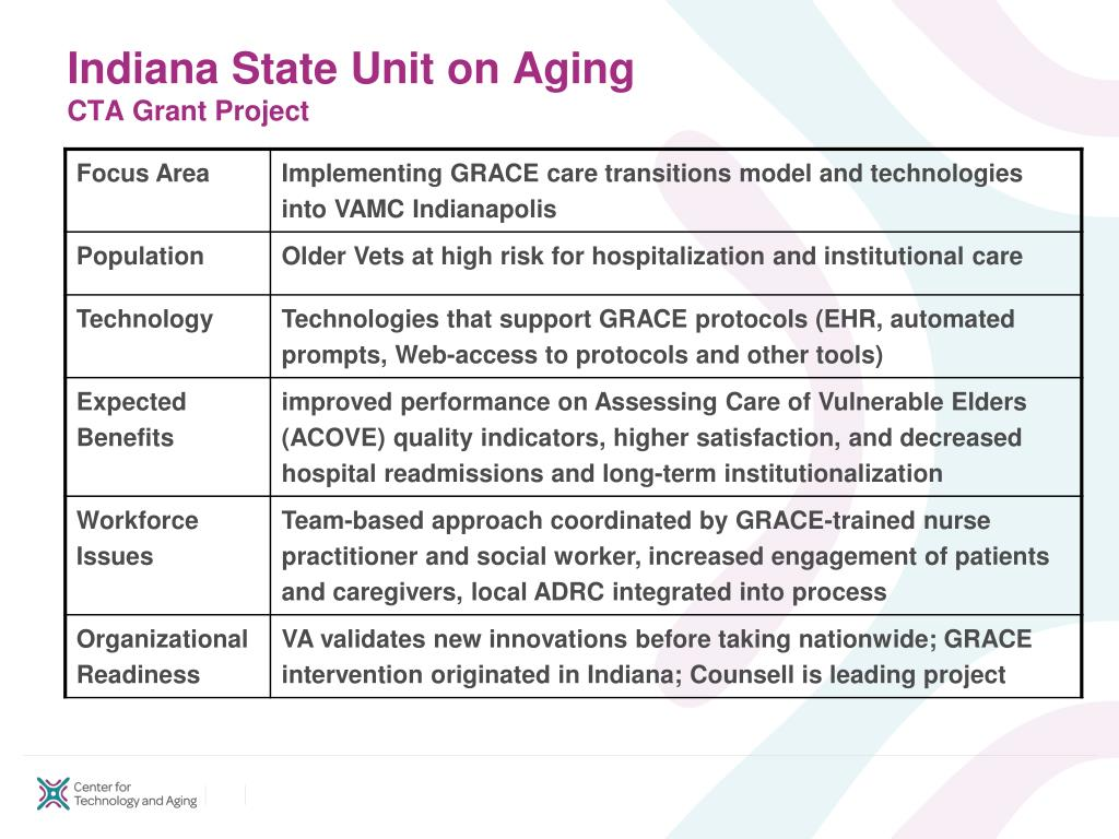Indiana State Unit on Aging