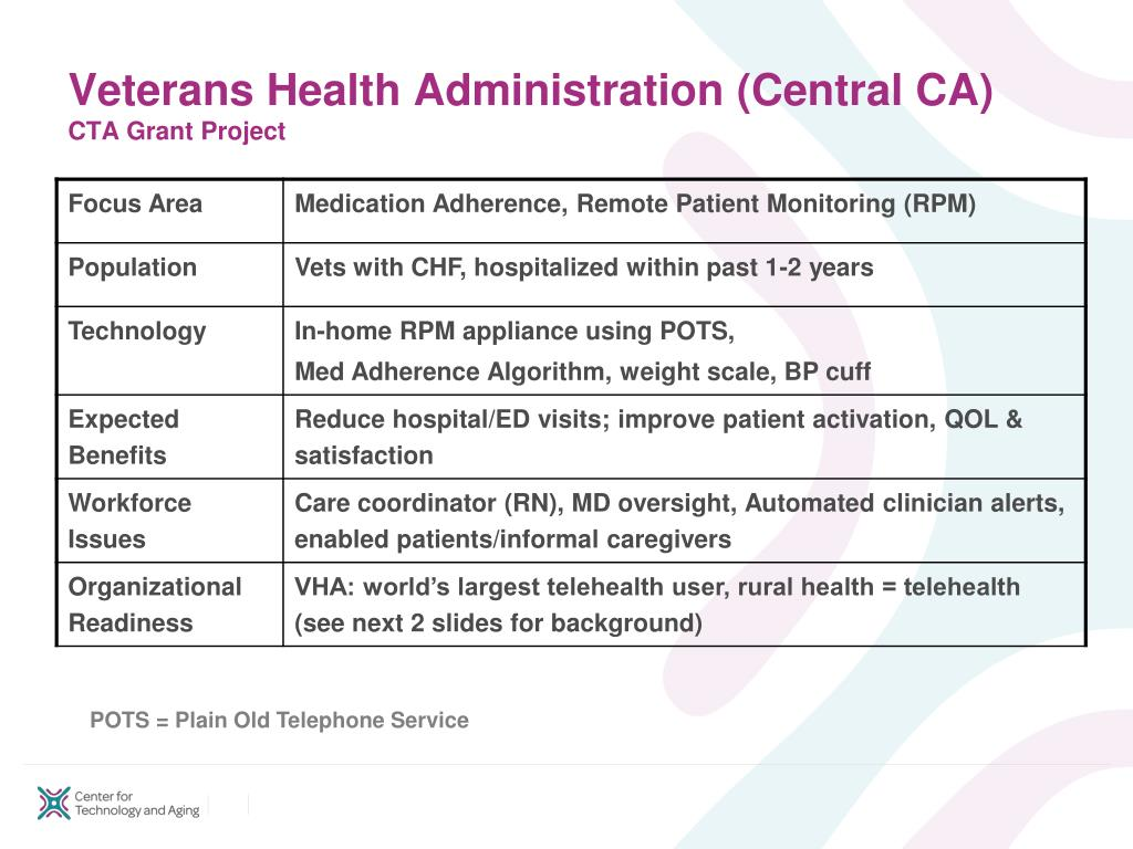 Veterans Health Administration (Central CA)