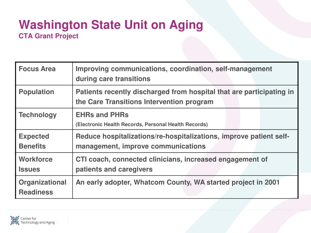 Washington State Unit on Aging