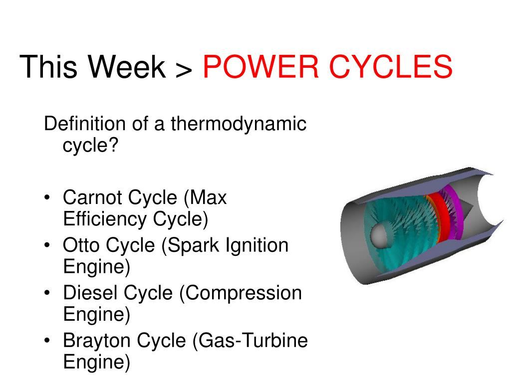 PPT - This Week > POWER CYCLES PowerPoint Presentation - ID