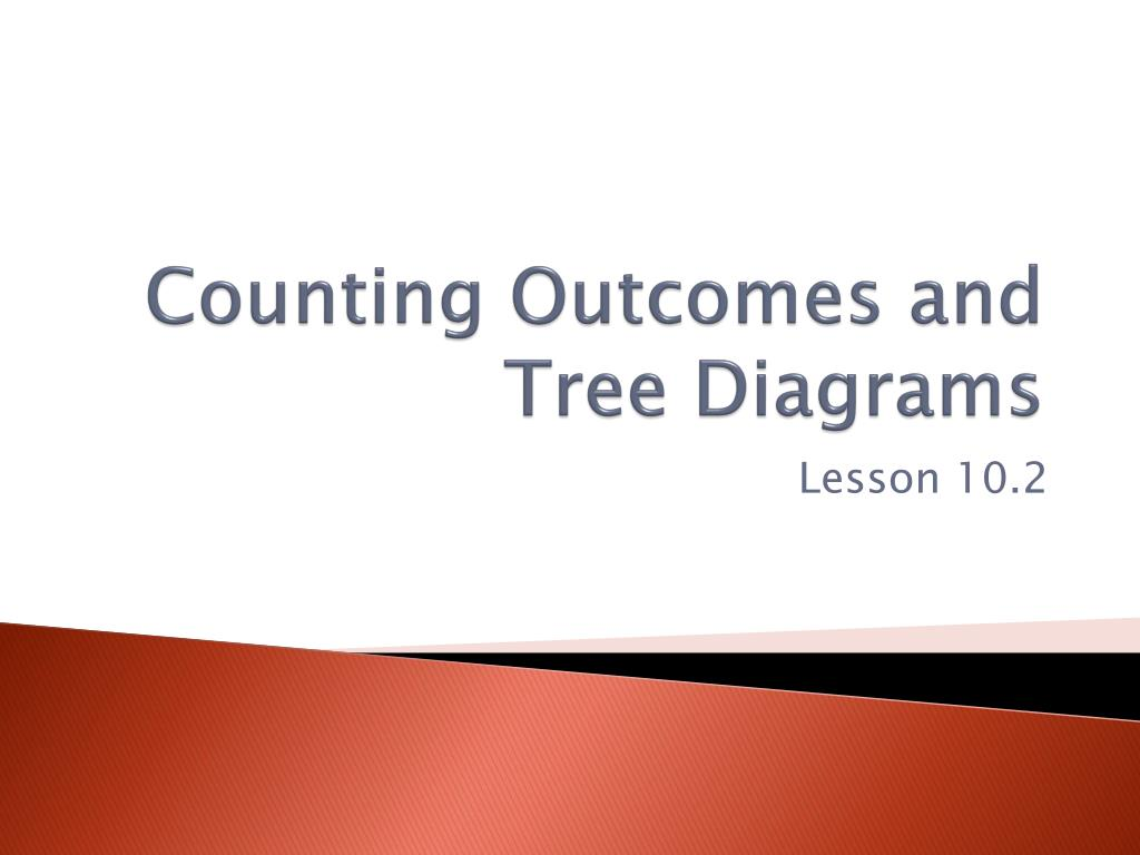 counting outcomes and tree diagrams l.