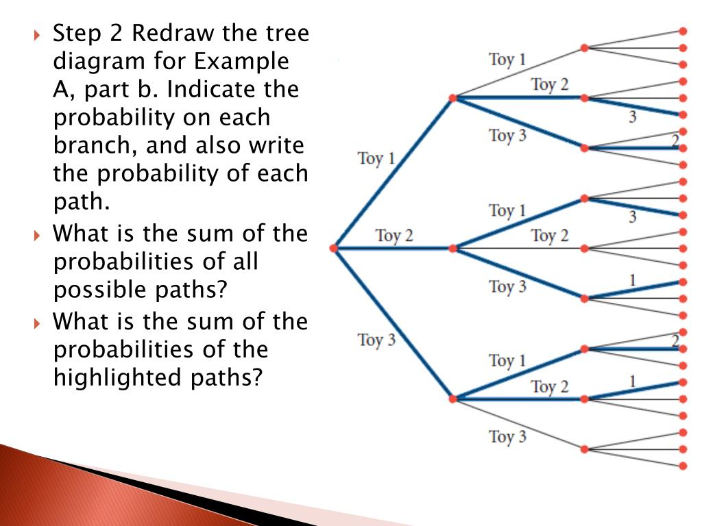 tree diagrams and binomial probabilities chapter
