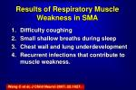 results of respiratory muscle weakness in sma