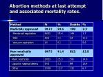 abortion methods at last attempt and associated mortality rates