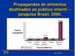propagandas de alimentos destinados ao p blico infantil pesquisa brasil 2000