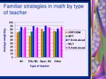familiar strategies in math by type of teacher
