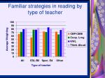 familiar strategies in reading by type of teacher