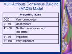 multi attribute consensus building macb model