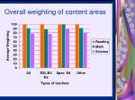 overall weighting of content areas