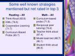 some well known strategies mentioned but not rated in top 3
