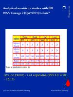 analytical sensitivity studies with bbi wnv lineage 2 qwn701 isolate