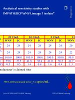 analytical sensitivity studies with impath bcp wnv lineage 1 isolate