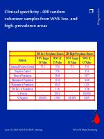 clinical specificity 400 random volunteer samples from wnv low and high prevalence areas