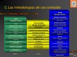 c las metodolog as de uso conocido