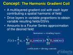 concept the harmonic gradient coil