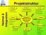 heimat integration5