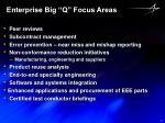 enterprise big q focus areas