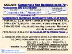 cud2008 compensi a non residenti cc 69 70 2