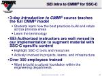 sei intro to cmmi for ssc c