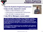 systems engineering fundamentals classes