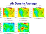 air density average