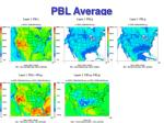 pbl average