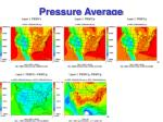 pressure average