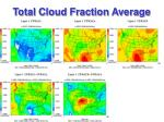 total cloud fraction average