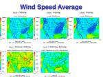wind speed average