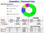 cosmetics personal care9