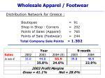 wholesale apparel footwear